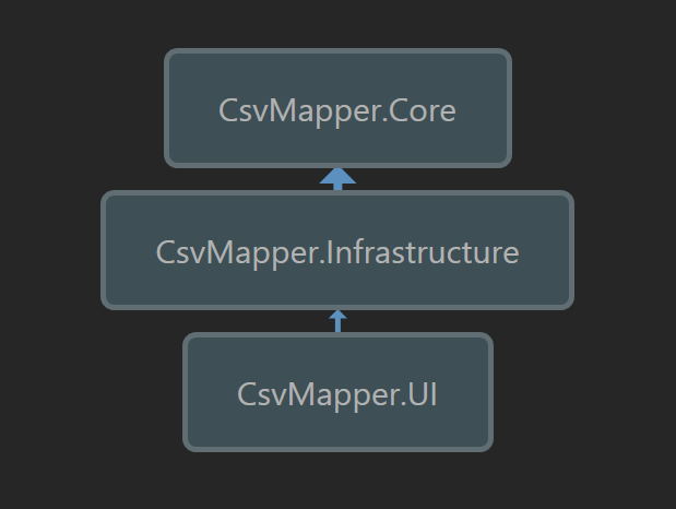 ArchitectureOverview.png