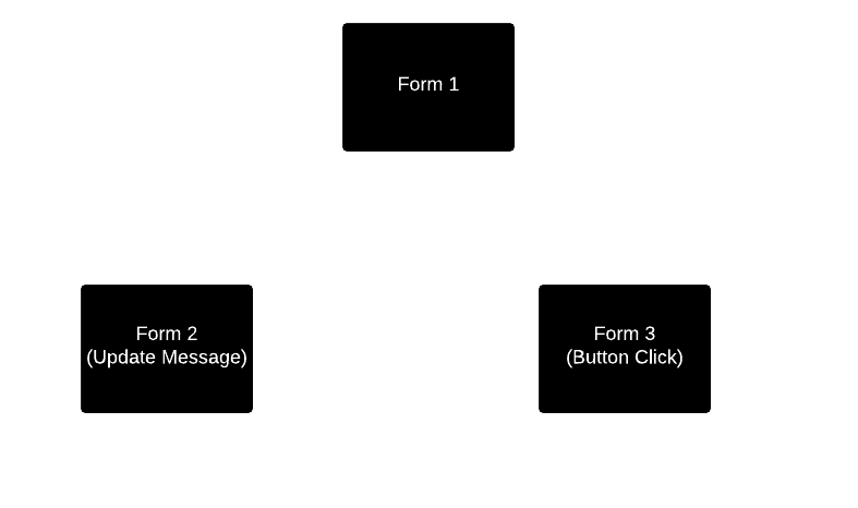 Diagram-1-An-Overview.png