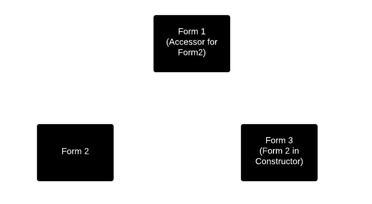 Diagram-2-The-rubbish-method.png