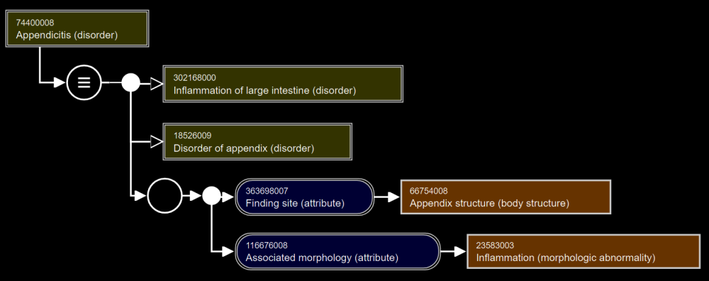 Appendicitis.PNG